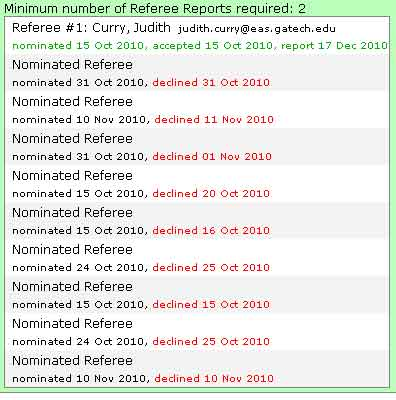Table of nominated referees