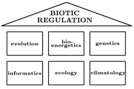 Biotic regulation concept